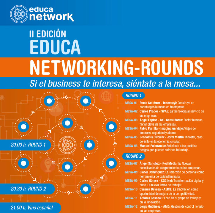 II Networking Rounds